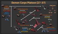 Demon Corps Platoon 27-37 (Xeno Season)