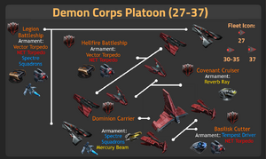 Demon Corps Platoon 27-37 (Xeno Season)