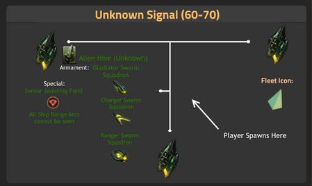 Unknown Signal (60-70)