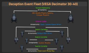 VEGA Decimator 30-40