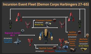 Demon Corps Harbingers 27-65 (1)