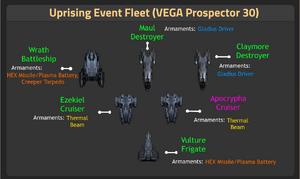 VEGA Prospector 30