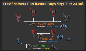 Demon Corps Siege Blitz 20-50
