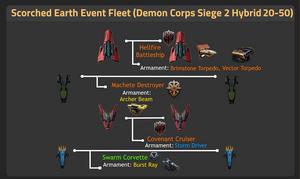 Demon Corps Siege 3 Hybrid 20-50