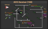 AXIS Deceiver (100)
