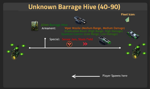 Unknown Barrage Hive 40-90
