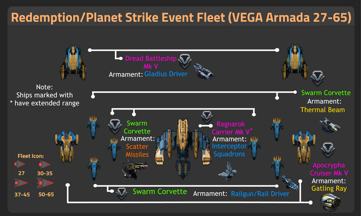 VEGA Armada (27-65)-0