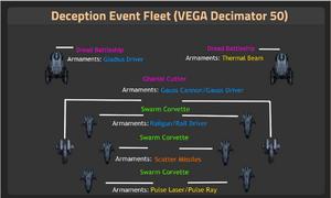 VEGA Decimator 50