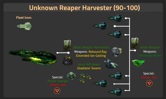 Unknown Reaper Harvester 90-100