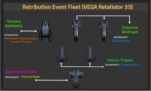 VEGA Retaliator 33