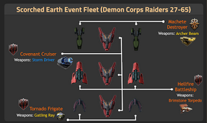 Demon Corps Raiders 27-65