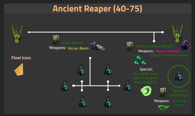 Ancient Reaper 40-75
