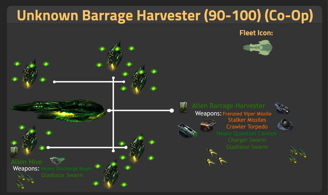 Unknown Barrage Harvester (Co-op) 90-100