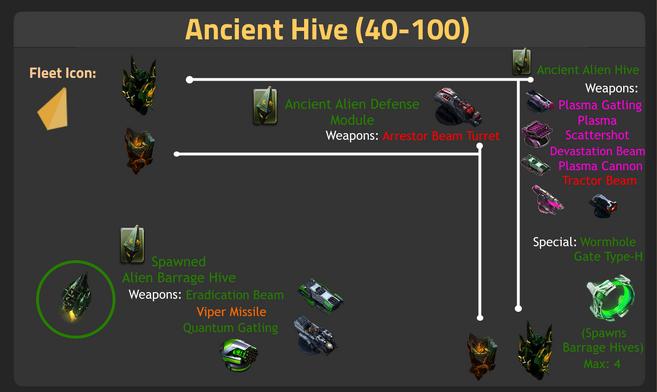 Ancient Hive 40-100