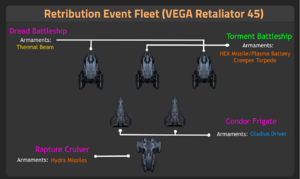 VEGA Retaliator 45