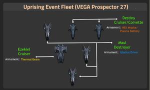 VEGA Prospector 27