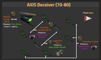 AXIS Deceiver (70-80)