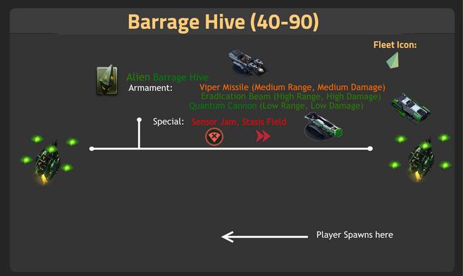 Barrage Hive 40-90