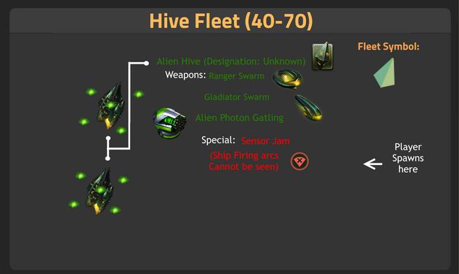 Hive Fleet 40-70