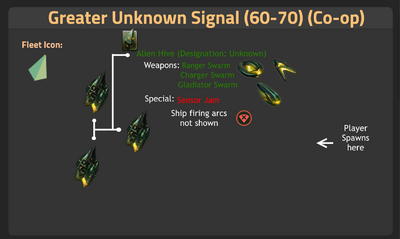 Greater Unknown Signal (60-70)