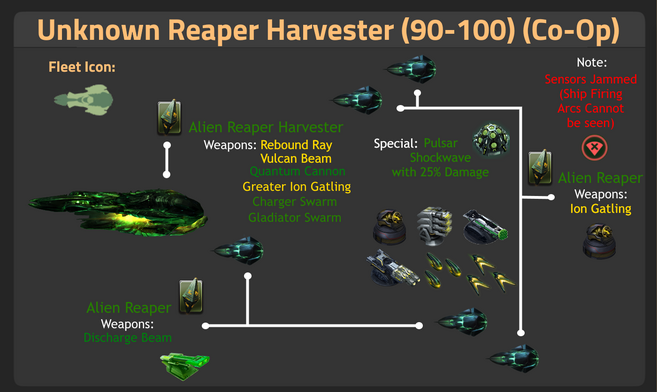 Unknown Reaper Harvester (Co-op) 90-100
