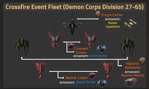 Demon Corps Division 27-65