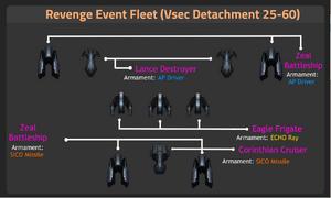 Vsec Detachment 2 25-60