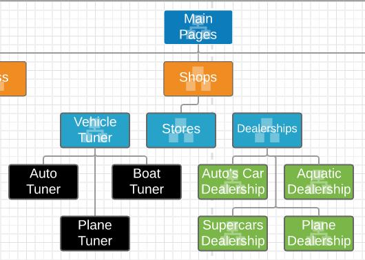 Category Tree V2 2-3