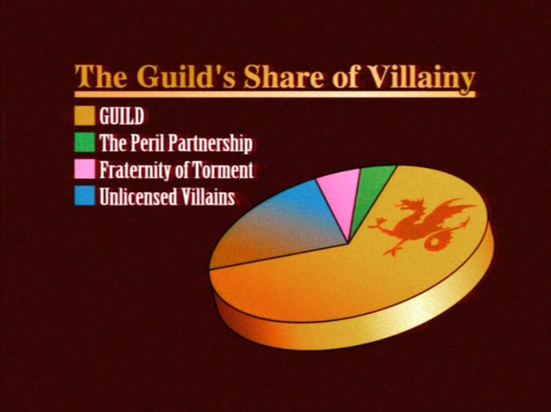 The Guild of Calamitous Intent   Venture Brothers Wiki   FANDOM