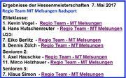 Hesssenmeisterschaft-Radsport 2017