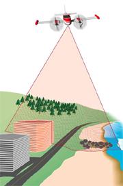 Lumos remote sensing