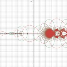 Complex tet(z) (0)
