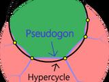 Pseudogon