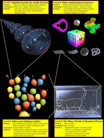 File:Multiverse123.jpg