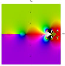 Complex tet(z) dc (0)