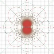 Complex schläflian(3,z)
