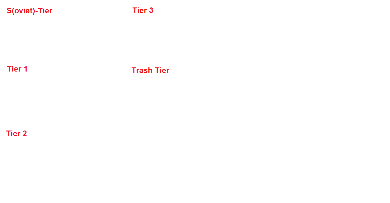 User Blogerdamonpltier List An Off Topic Project To Make