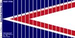 American Samoa test item