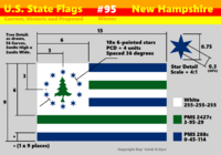 95 NH construction