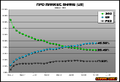 NPD market share.png