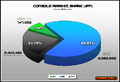 JPN Console market share.png