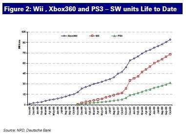 7th gen software chart (thru Oct 2008)