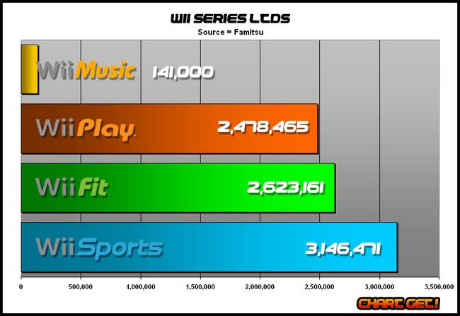 Wii-series-LTDs-99-1-
