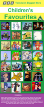 BBC Television Biggest More Children's Favourites (1997) (7)