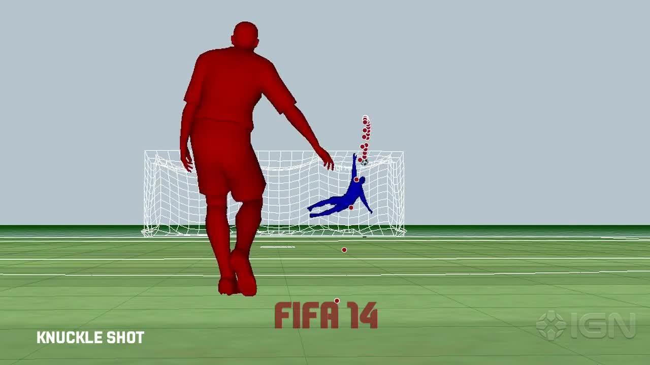 FIFA 14 Real Ball Physics Tech Demonstration