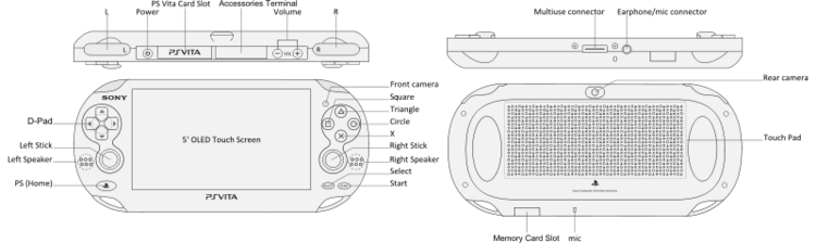 PlayStation Vita Layout