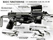 Basic Function M3 SMG Illustration