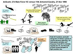File:Ambush-vc274vs11med.jpg