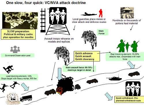 File:Vcnvaattack2-med.jpg