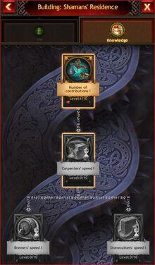 Shamans-knowledge-tree-001